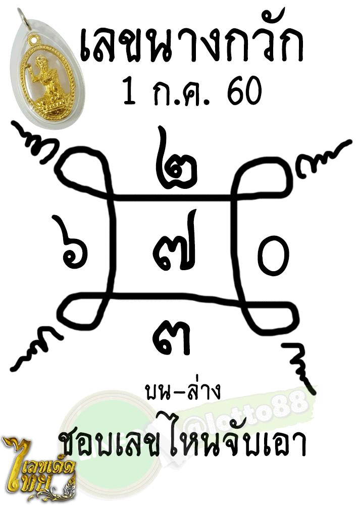 เลขเด็ดไทย หวย เลขเด็ด เลขนางกวัก 1/7/60