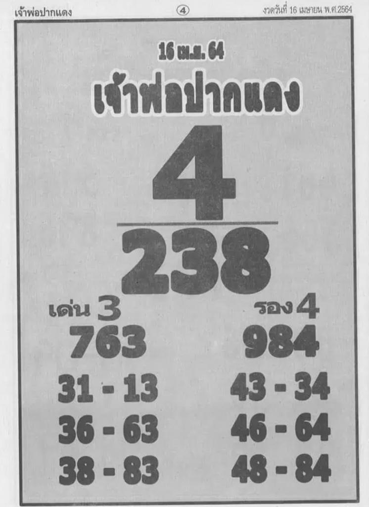 เลขเด็ดหลวงพ่อปากแดง 16/4/64